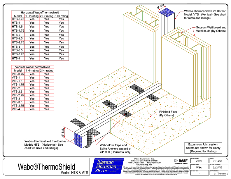 Wabo®ThermoShield (HTS, VTS) CAD Detail Cover