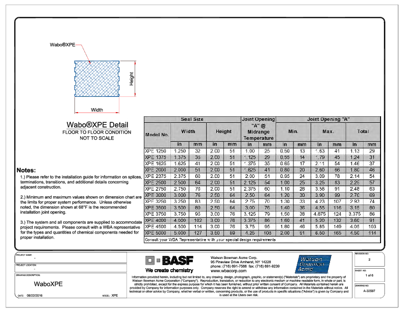 Wabo®XPE CAD Detail Cover
